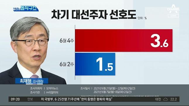 [2021.6.25 방송] 김진의 돌직구쇼 769회