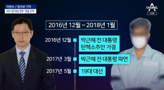 추미애가 던진 '댓글 의혹'…판결까지 3년 반 걸려