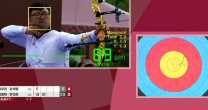심박수도 다스리는 '강심장' 올림픽 양궁대표팀