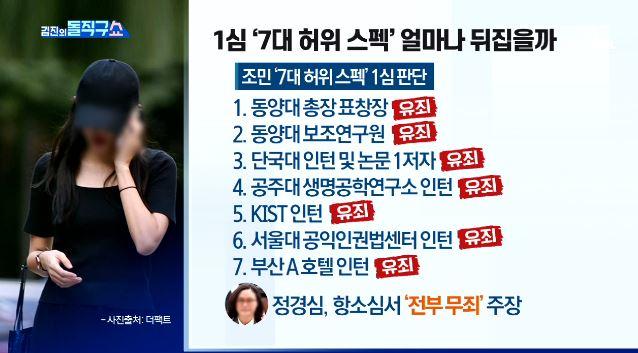 [2021.8.11] 김진의 돌직구쇼 802회