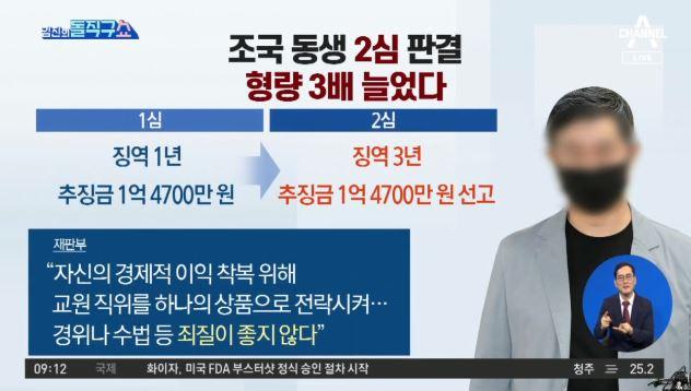 [2021.8.27 방송] 김진의 돌직구쇼 814회