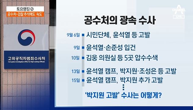 '고발사주' 의혹…공수처 이어 검찰도 '본격 수사'