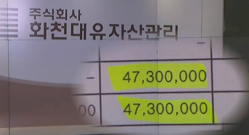 '빌려준 473억' 사용처 조사…'화천대유 자금' 수사....