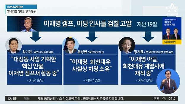 이재명 캠프, 김기현 등 야당 인사들 검찰 고발