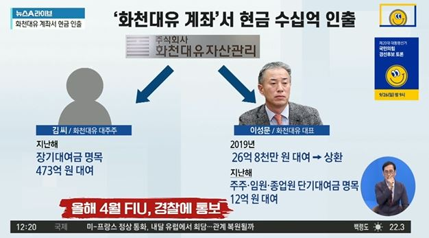 '화천대유'서 수십억 인출…4월에 FIU 통보받고 이제....