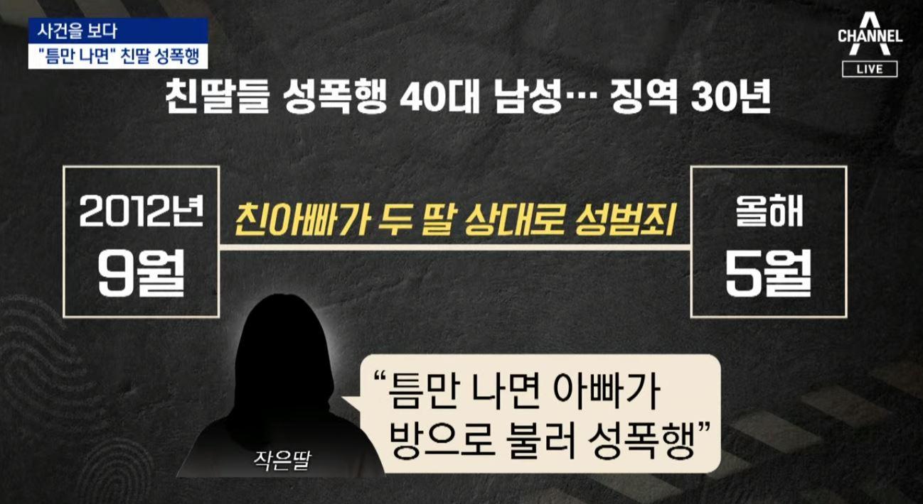 """[사건을 보다]친딸 200번 성폭행…재판부 """"동물도 안...."""