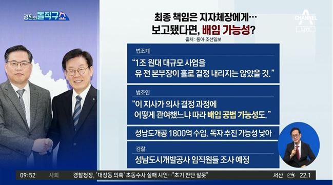 [2021.10.6 방송] 김진의 돌직구쇼 839회