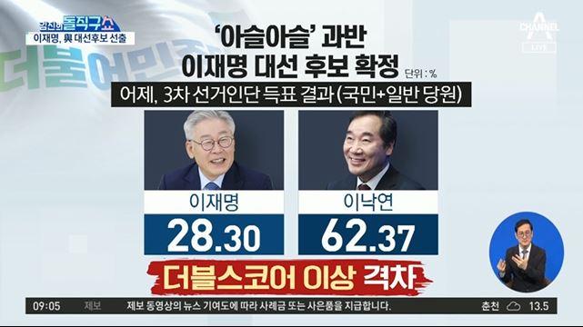 [2021.10.11] 김진의 돌직구쇼 842회