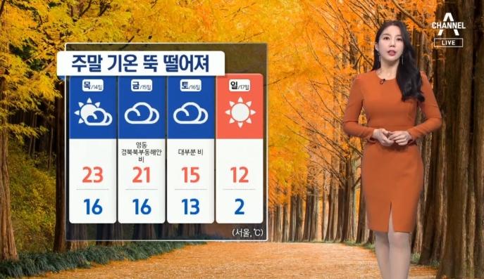 [날씨]내일도 낮더위, 주말에 기온 뚝 떨어져