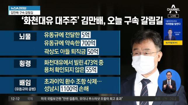 김만배, '755억 뇌물 준 혐의' 개인 공여액으론 단....