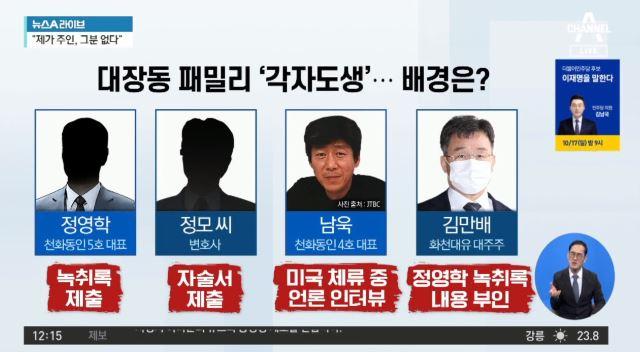 천배 수익 '대장동팀'의 분열…유동규·김만배 vs 정영....