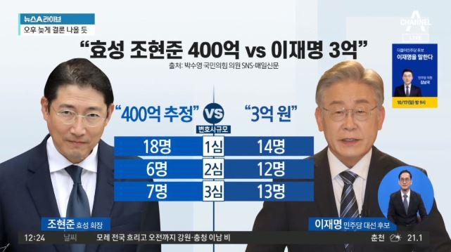 """""""조현준 400억 VS 이재명 3억""""…檢, '변호사비 ...."""