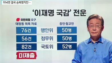 """野 """"자료제출 0건""""…'방탄' 이재명 """"국회 권한 없다...."""