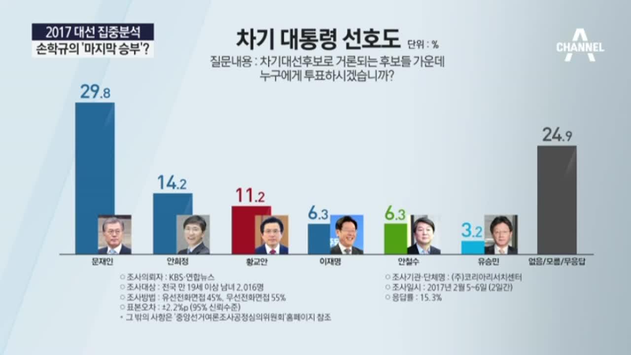 """김부겸, 대선 불출마…""""정권교체 밀알 될 것"""""""