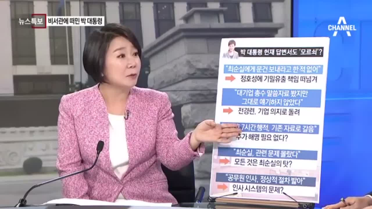 비서관에 떠민 박대통령…이번 주 관저 밖 朴 조사
