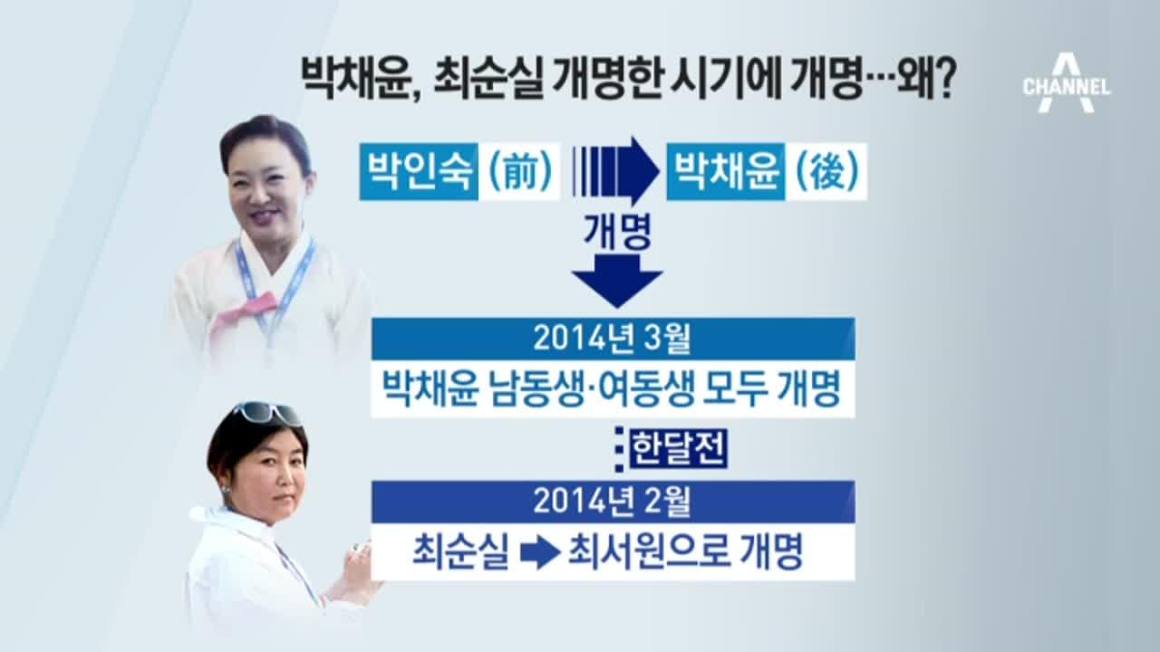 비선끼리 '릴레이 개명'…최 한 달 뒤 박채윤 개명