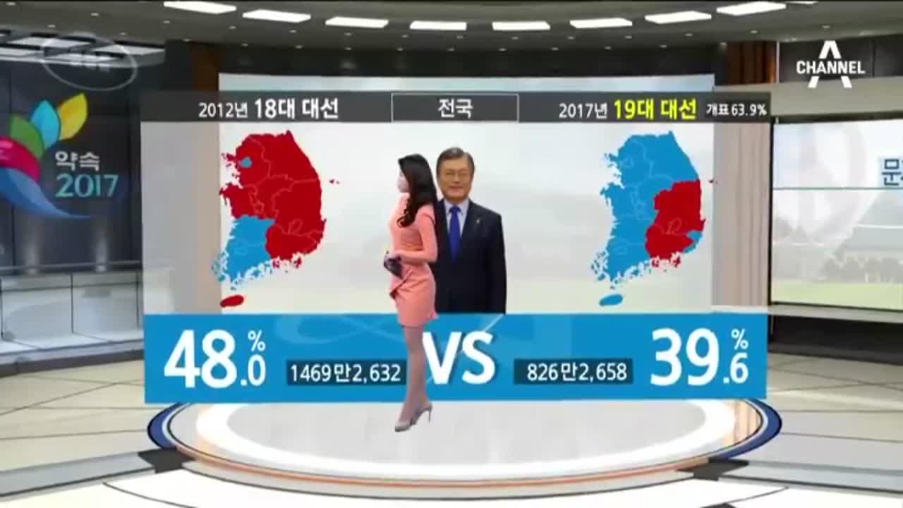 [선거상황실]18대 대선 vs 19대 대선