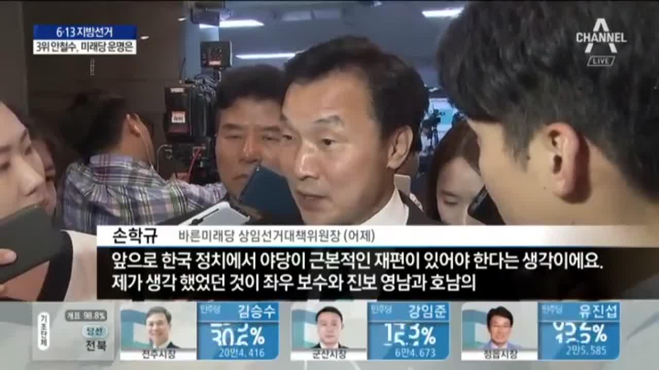 """3위 안철수, 미래당 운명은…바른미래 """"참담한 심정"""""""