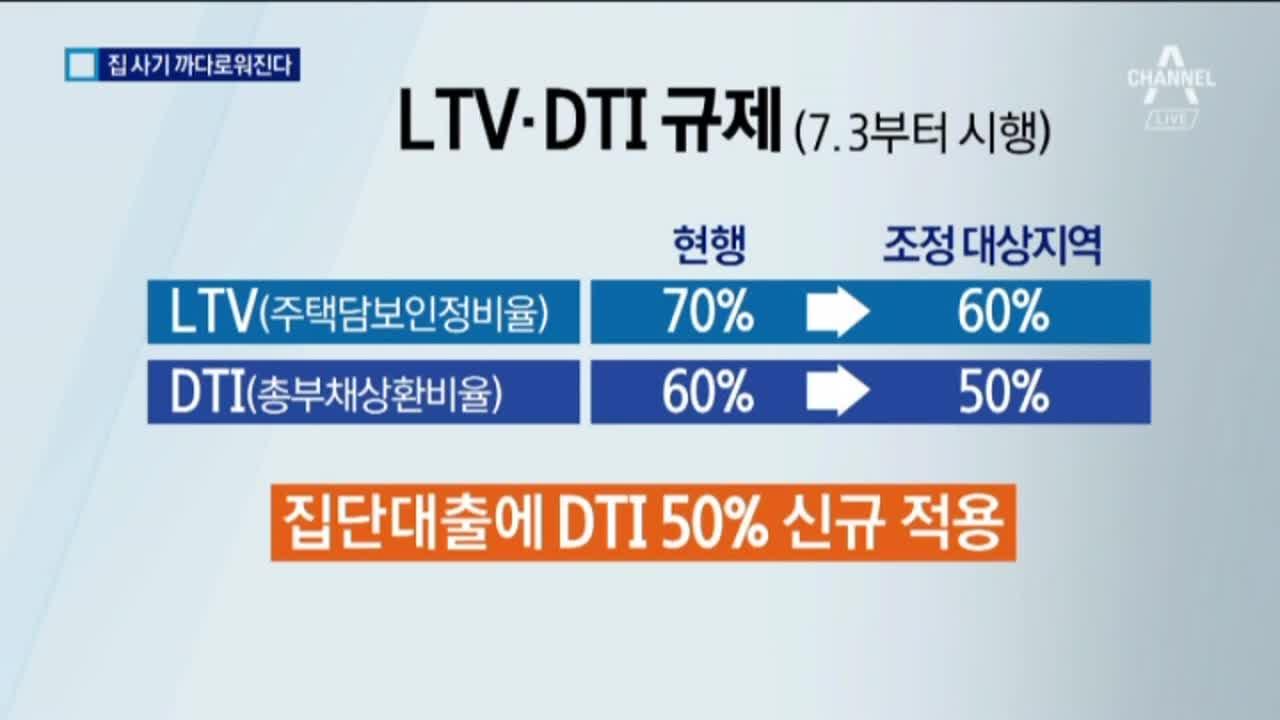 집 사기 까다로워진다…서울 전역 분양권 전매 금지