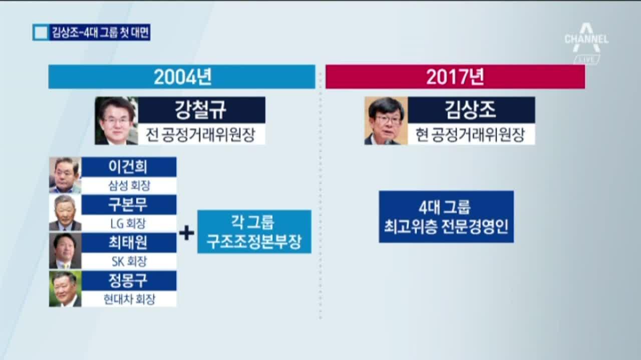 4대 그룹과 재벌 저격수 이번주 첫 대면