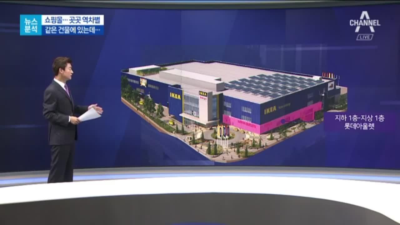 [뉴스분석]쇼핑몰 곳곳 역차별…같은 건물에 있는데