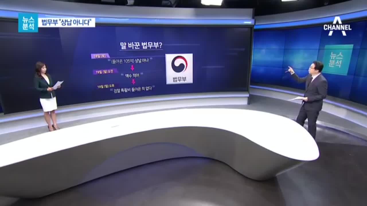 [뉴스분석]깜깜이 특수활동비…'검찰 특활비'도 논란