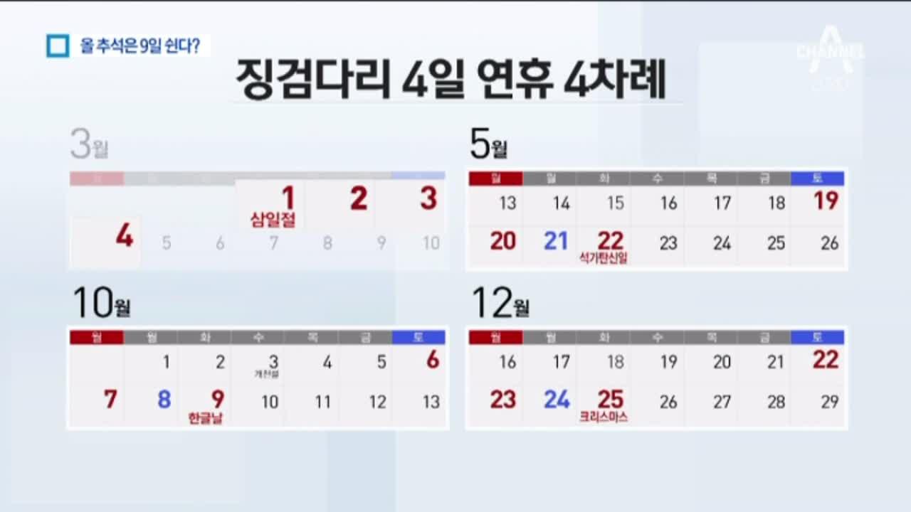 올해 '징검다리 연휴' 4차례…추석은 9일 쉰다?