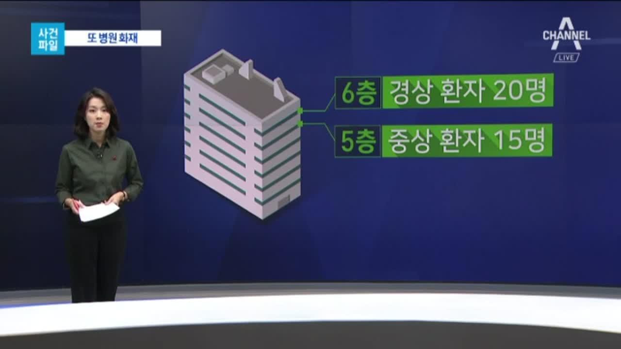 [사건파일]대구에서도 병원 화재…인명피해 없어 외 外
