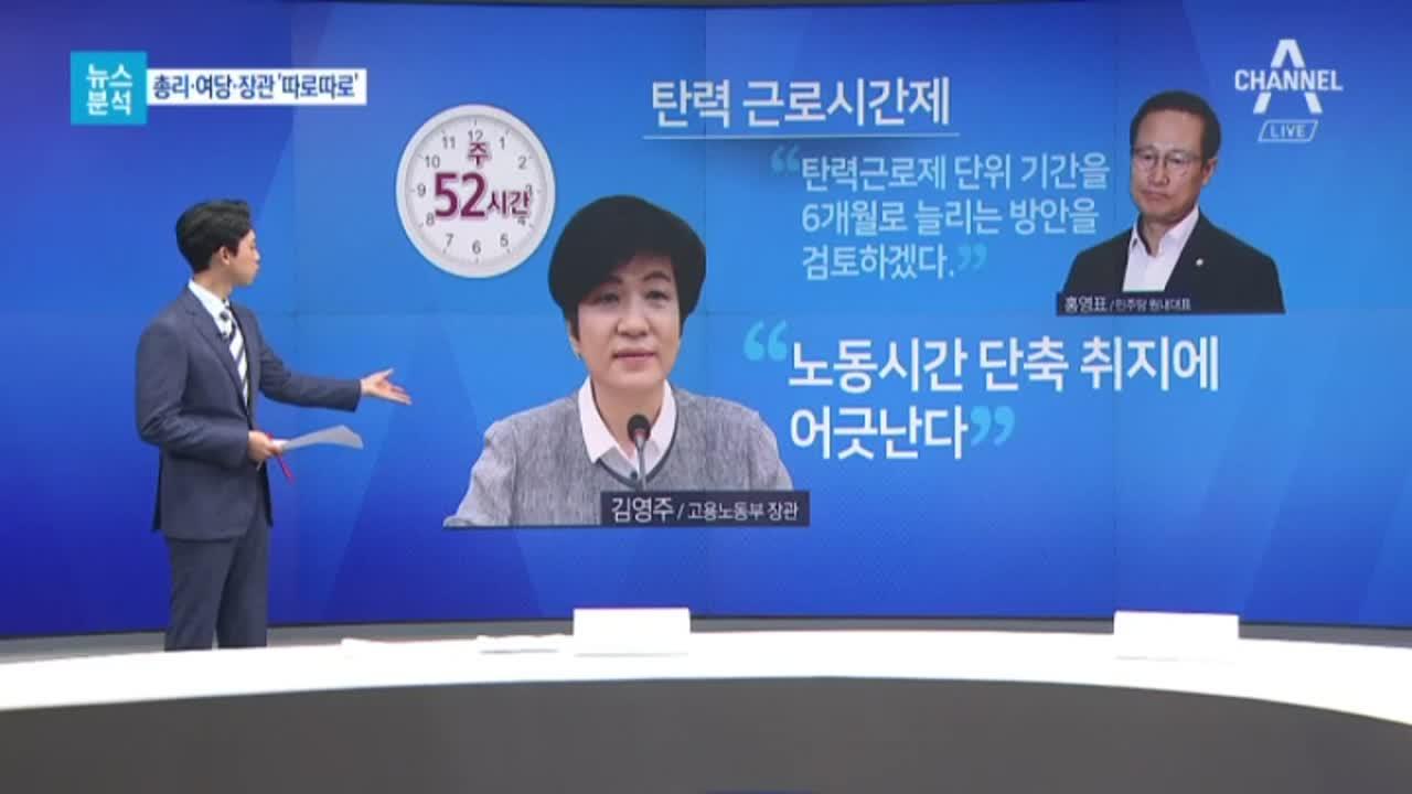 [뉴스분석]'주 52시간' 당정도 현장도 혼선