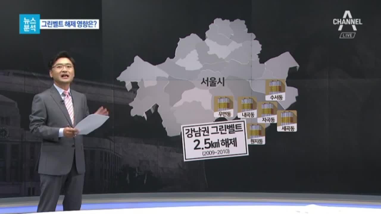 [뉴스분석]그린벨트 '줄다리기'…박원순의 선택은?