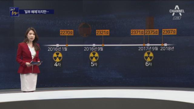 """북한이 해제 요구한 대북제재 5가지…""""사실상 전체 해제...."""