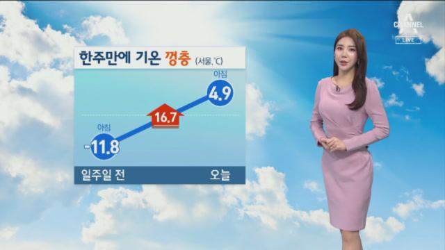 [날씨]내일도 온화한 겨울…고농도 미세먼지 기승