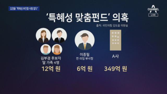 김부겸 '라임 펀드 의혹' 쟁점은?…연관성 여부 밝혀지....