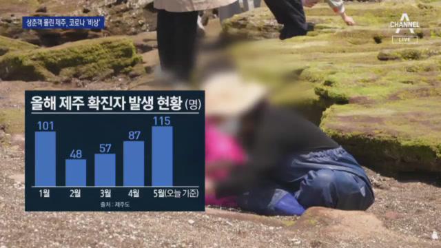 관광객·확진자 모두 급증…제주도, 도내 등교 중단
