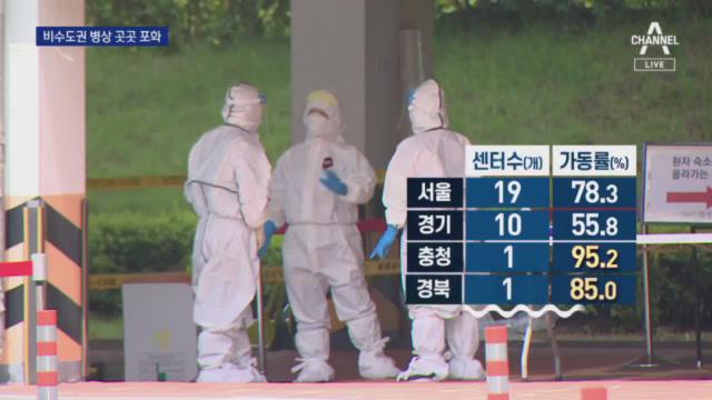 충청권 남은 병상 8개뿐…지방 확진자 수용시설 '포화'