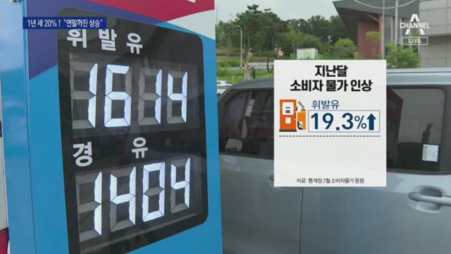 기름값 '급발진'…휘발유 19% 경유 22% 올라