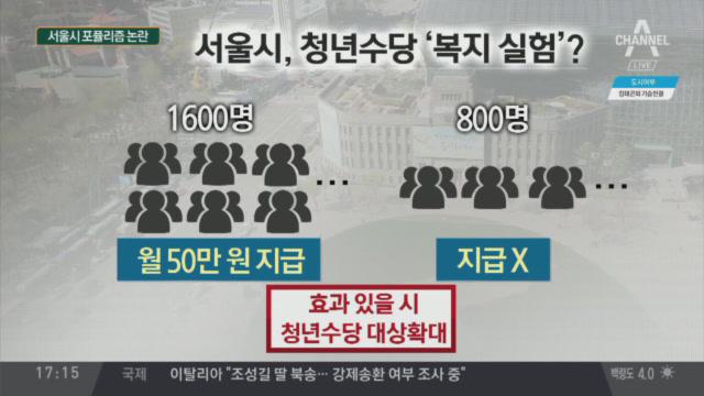서울시, 무작위로 청년 2400명에 '복지 실험'?