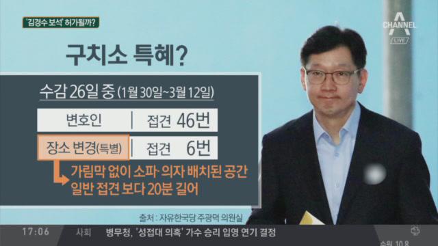 """김경수 2심 부장판사 """"재판 맡고 싶지 않았다"""""""