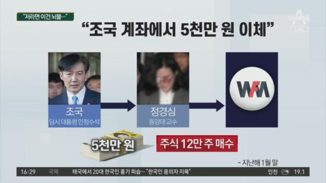 조국 향하는 검찰 수사…'뇌물 혐의' 적용 검토