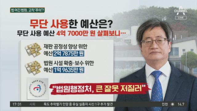 김명수 대법원장 공관…'초호화 리모델링' 적발
