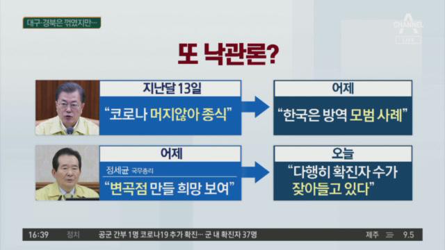 """文 """"모범 사례 될 것"""" 낙관론에…야당 '비판'"""