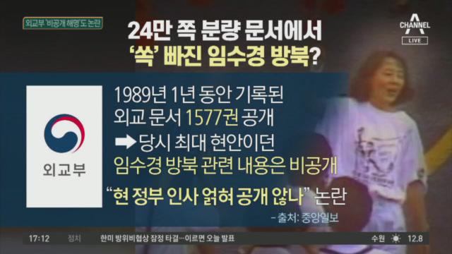 기밀문서 공개했지만…외교부 '임수경 방북'만 비공개
