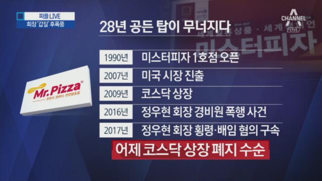 '오너 리스크' 미스터피자 MP그룹…재기 '암울'
