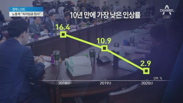 밤샘 진통 끝에…내년 최저임금 8590원 결정