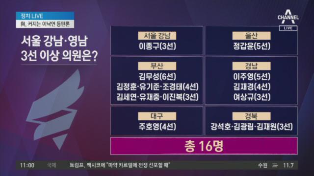 한국당서 첫 '중진 용퇴론'…영남·강남 중진 ''직격탄....