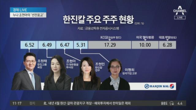조현아, 선전포고…'남매의 난' 본격화