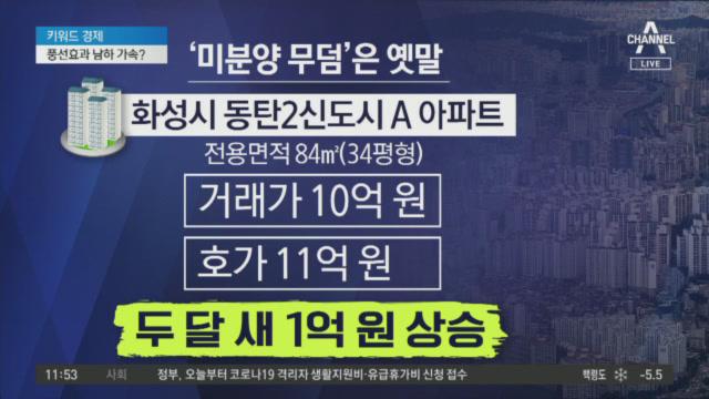 동탄 84㎡ 아파트, 10억 돌파…'미분양 무덤'서 반....