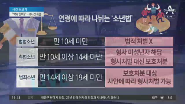"""""""약속 늦어서""""…집단 폭행 10대들, 1심 '집행유예'"""