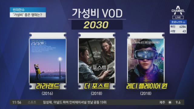 [씬의 한수]극장 줄고 VOD 뜨고…'가성비' 좋은 영....