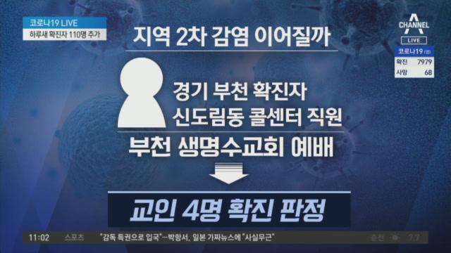 감염 확산 뇌관 된 서울 신도림동 콜센터